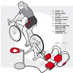 How to Build a Bike Generator Pedal Power! How to Build a Bicycle-Powered GeneratorPedal Power! How to Build a Bicycle-Powered Generator Camping Survival, Survival Skills, Urban Survival, Survival Prepping, Emergency Preparation, Emergency Food, Solar Energy, Solar Power, Renewable Energy