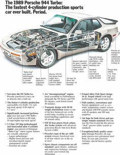Porsche 944 Turbo ad