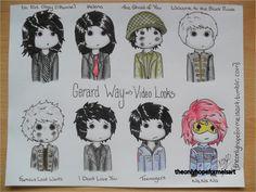 Evolution of Gerard.