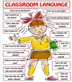 The language spoken in the lessons is English. Here are some phrases you should know, understand, or be able to use. # learn english words classroom Classroom Language For Teachers and Students of English - ESLBuzz Learning English Learning English For Kids, Teaching English Grammar, English Worksheets For Kids, English Lessons For Kids, Kids English, English Writing Skills, Learn English Words, English Phrases, English Language Learning
