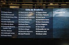 Lista mostra ordem de senadores inscritos para discursar na sessão que vota o processo de impeachment de Dilma Rousseff no Senado Federal, em Brasília