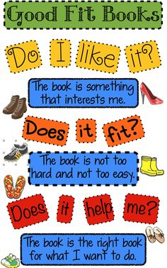 Daily 5 anchor chart for good fit books. Many awesome anchor charts here! Library Lessons, Reading Lessons, Teaching Reading, Teaching Ideas, Library Ideas, Reading Strategies, Literacy Strategies, Library Signs, Library Themes