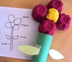 Educational Crafts: Crafts Spring in Educarpetas manualidadeseducativas.blogspot.com