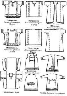 """Праздничные ПАНЕ""""ВЫ (-это поясная одежда из трех и более частично сшитых кусков ткани из шерсти, специально изготовленных на ткацком стане) с комплексом из лент длиной до 20 см, в Тульской,Калужской губернии сзади и на бедрах нашивали квадраты из бумажных тканей с тремя БУБЕНЧИКАМИ.        Глухая панева естественным образом должна была эволюционировать в юбку.       Южн.русский комплекс одежды с паневой, андараком или юбкой включает в себя ряд разновидностей нагрудной и плечевой одежды."""