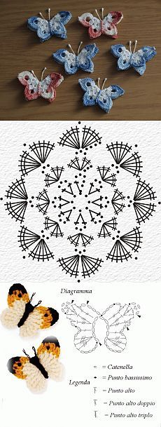 38 Ideas crochet doilies diagram free pattern charts 38 Ideas cr… – Knitting patterns, knitting designs, knitting for beginners. Crochet Diy, Crochet Doily Diagram, Crochet Motifs, Crochet Flower Patterns, Crochet Chart, Irish Crochet, Crochet Doilies, Crochet Flowers, Crochet Stitches