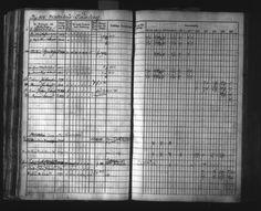 Eric Johan Johansson - Suomalaiset rippi- ja lastenkirjat, 1657-1915 - MyHeritage My Heritage, Divider, Room, Home Decor, Bedroom, Decoration Home, Room Decor, Room Screen, Rum