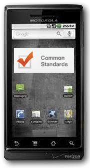 Common Core Standards lesson plans