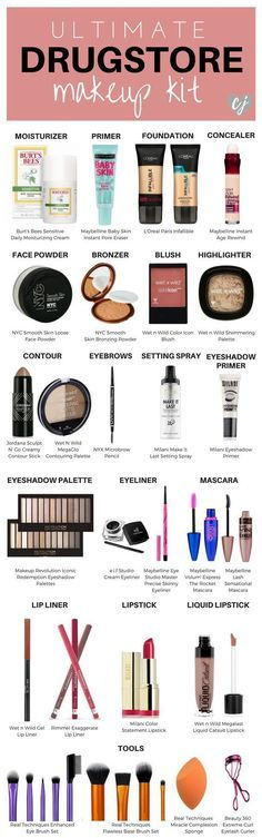 This is your ultimate guide to drugstore makeup! I've rounded up the best of the best for each category to complete your makeup kit!