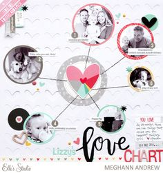 Layouts We Love | January 2015