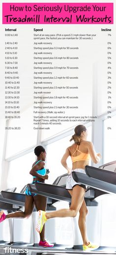 How to Seriously Upgrade Your Treadmill Workouts