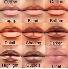 flirting quotes about beauty people lip gloss cream