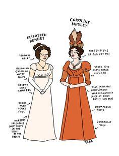 Romantic Rivalries: Caroline Bingley & Elizabeth Bennet