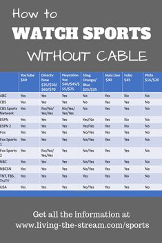 How to watch sports without cable. Cancel cable but don't cancel your favorite teams! We watch so so many sports at my house without cable. Tv Without Cable, Cable Tv Alternatives, Free Tv And Movies, Tv Hacks, Free Tv Channels, Tv Options, Best Travel Credit Cards, Technology Hacks, Tv App