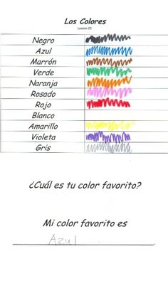 "Los colores Think about the activity asking students to read the color not the word but focusing on Spanish. ""I Spy"" with Spanish colors?"