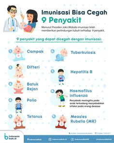 Health Education, Kids Education, Baby Growth, Company Brochure, Joko, Midwifery, Marriage Life, Kids Health, Mom And Baby