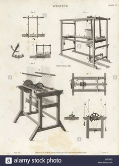 Duff's Draw Boy, A Thread-arranging Machine For A Drawloom, 19th Stock Photo, Royalty Free Image: 72535497 - Alamy
