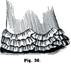 1895.  The Art of Dressmaking.  Figure 36 illustrates narrow festooned ruffles.  These are cut on the bias of the goods, the edges being finished to suit one's taste.  Length of material required to make one ruffle, two yards for one yard of trimming.