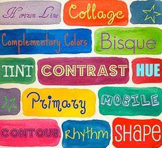 Art Wall words