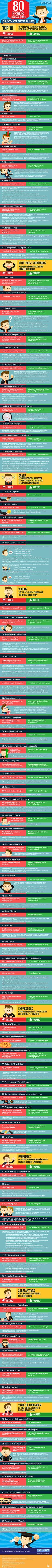Erros gramaticais podem acabar com a sua reputação. Veja aqui a correção gramatical dos erros de português mais comuns, além de dicas para escrever melhor.