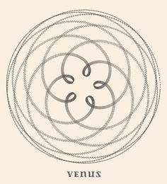 Geocentric orbit of Venus