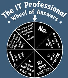 The IT Professional Wheel of Answers