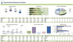 Free Excel Dashboard Examples and Template Files — Excel Dashboards VBA and Dashboard Reports, Excel Dashboard Templates, Dashboard Examples, Dashboard Design, Microsoft Excel, Microsoft Office, Information Design, Dashboards, Room Art