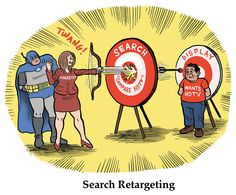 Internet Marketing and Search Retargeting