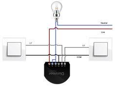 Fibaro switch dimer voorbeelden