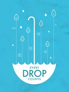 Save water every drop counts keep calm pinterest save california drought poster by federico bazzarini used simple bright color the corresponding theme of water posterposter on save altavistaventures Gallery