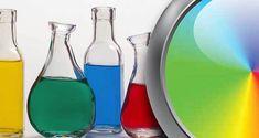 Renk Karışımları Tablosu | Hangi Renk Nasıl Elde Edilir?