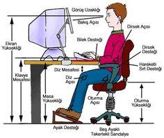 Çocuklar bilgisayar kullanırken rahat konumda olmalıdırlar. Sandalyenin yüksekliği ve arka eğimi ayarlanabilir olmalıdır. Otururken kollar yatay olmalı, dizler masanın altına sığabilmeli ve ayaklar yere dik basacak şekilde olmalıdır.