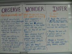 i love this....I would like to change to O-W-L (Observe, Wonder, Learn) since this is the theme of my classes this year!