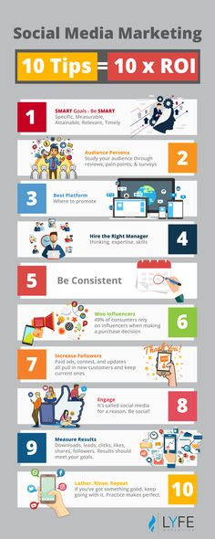 10 Social Media Marketing Tips for 10x ROI for your social media marketing campaign. Boost the return on investment you see from your social media marketing campaigns by following this 10 easy steps. If you can check off all these boxes, then you're on your way to becoming a social media marketing guru!