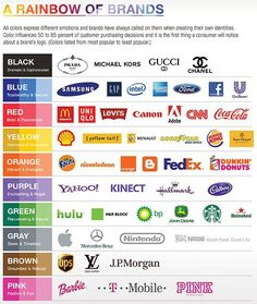 Car Logos And Names A Z List Car Symbols And Car Brandscar Logos