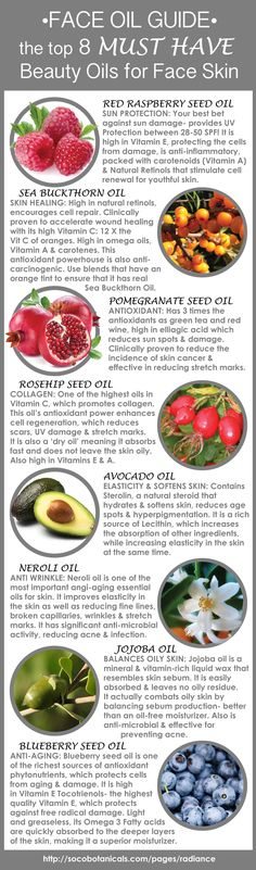 Top 8 MUST HAVE Beauty Oils for Face Skin- Red Raspberry Seed Oil, Sea Buckthorn Oil, Pomegranate Seed Oil, Rosehip Seed Oil, Avocado Oil, Neroli Essential Oil, Jojoba Oil, and Blueberry Seed Oil. All the best Natural Anti Aging ingredients in the SOCO Symphony Facial Elixir. Organic Ingredients & Essential Oils by SOCO Botanicals.