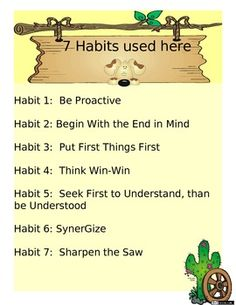 7 Habits Used Here Classroom Poster