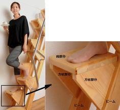 互い違い階段種類 | ロフトの階段