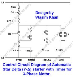 Automatic Star / Delta Starter (Y-Δ) with Timer for Induction Motor - Star - Delta Starter Wiring, Power & Control Wiring & Connection Diagrams. How to wire Star Delta Starter with Three Phase AC Motors? Electrical Tester, Electrical Symbols, Electrical Work, Ac Circuit, Electric Circuit, Electronic Engineering, Electrical Engineering, Single Line Diagram, Delta Connection