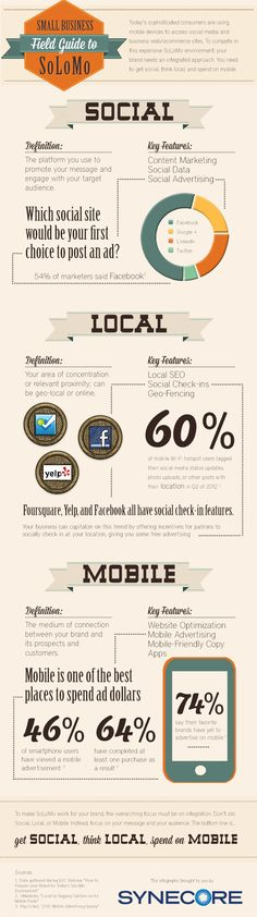 Small Business Field Guide to SoLoMo [INFOGRAPHIC]  #mobile