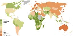 Green = MOST Diverse, Orange = LEAST Diverse   A revealing map of the world's most & least ethnically diverse countries   by the Harvard Institute for Economic Research.