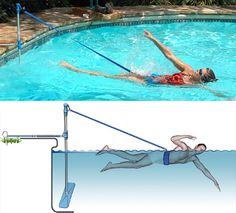 Make the Endless Pool with Home Swimmer