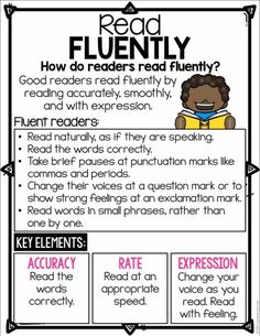 Reading Fluency Poster, Interactive Reading Fluency Anchor Charts & Reading Fluency Reader's Notebook Page! Fluency Poster | Fluency Anchor Chart | Reading Posters | Reading Anchor Charts | Reading Strategies Poster | Reading Strategies Anchor Chart | Reading Comprehension