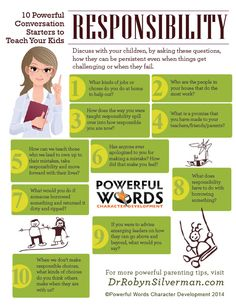 10 Powerful conversation starters to teach your kids responsibility #drrobyn #parenting #infographic