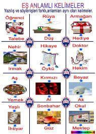 noktalama işaretleri pano çalışması ile ilgili görsel sonucu Learn Turkish Language, Learn A New Language, Turkish Lessons, Grammar Tips, Home Schooling, Foreign Languages, Second Grade, Vocabulary, Literacy