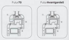 1. PVC di Classe A secondo la normativa DIN EN 12608-2003; PVC di Classe S (Clima Severo) secondo la normativa UNI EN 12608-2005; 2. Ante con rinforzo in acciaio zincato minimo 15/10 di ben 40 mm di profondità x 25 mm ottenendo il top sulla stabilità; 3. Telaio con rinforzo in acciaio zincato minimo 15/10 di ben 40 mm di profondità x 25 mm; essendo chiuso su i 4 lati si garantisce il fissaggio sia delle viti del rinforzo sia quelle dei riscontri di sicurezza;