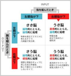 Does the way you cross your arms say anything about your personality? Japan thinks so Does the way you cross your arms say anything about your personality? Japan thinks so Say Anything, Trivia, Good To Know, Cool Words, Inspire Me, Psychology, Infographic, Encouragement, Knowledge