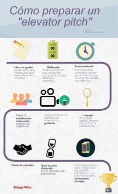 Hola: Una infografía sobre cómo elaborar tu Elevator Pitch. Vía María Rubio Un saludo