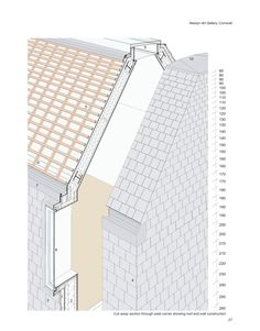 Architecture in Detail II - Graham Bizley by Senad Jamini - issuu