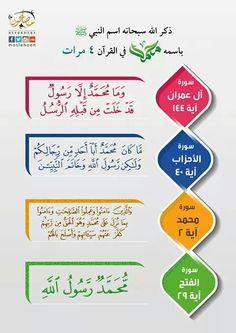 ذكر رسولنا صلى الله عليه وسلم في القرآن باسمه