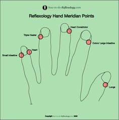 Hand Reflexology; simple easy to learn step by step instructions!